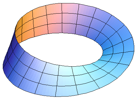 moebius_strip