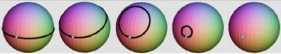 2-sphere
