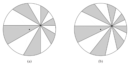 (a) si putih dan abu-abu mendapatkan jatah yang sama ketika n>2 dan genap (n=6) (b) si putih dan abu-abu  mendapatkan jatah berbeda ketika n ganjil (n=7)