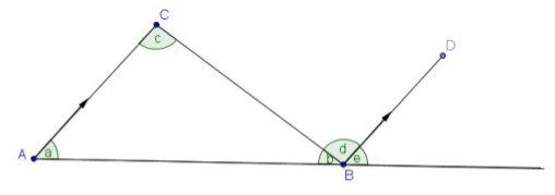 jumlah sudut segitiga