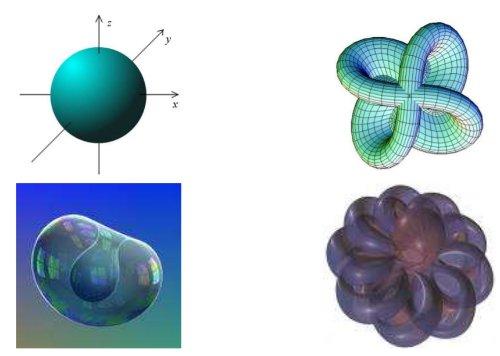 Imersi 2-sphere