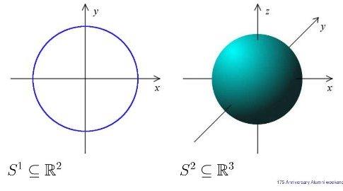 permukaan bola