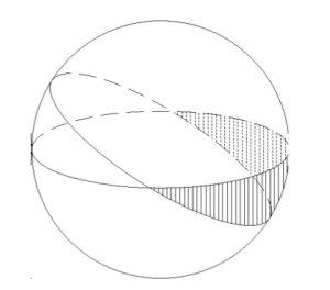 geometri elliptik