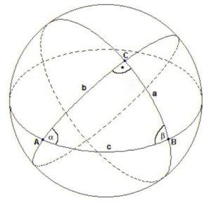segitiga elliptik