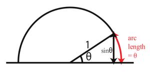 setangah lingkaran unit