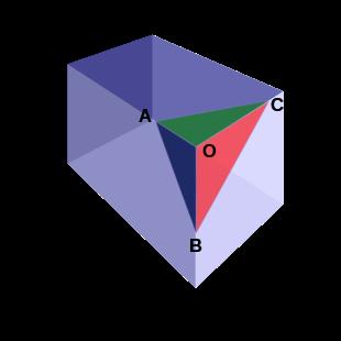 teorema de gua