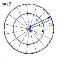 Conc_circles_pi