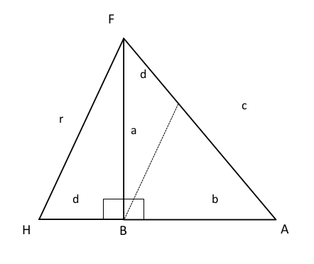 pembuktian Pythagoras